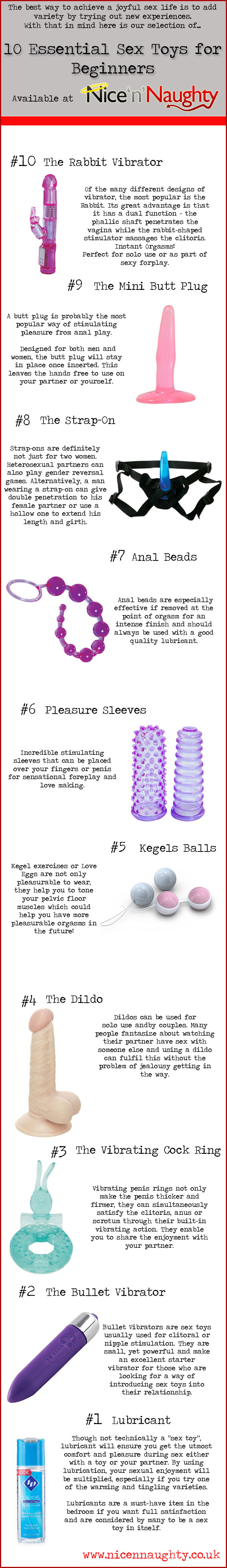 beginners-infographic-